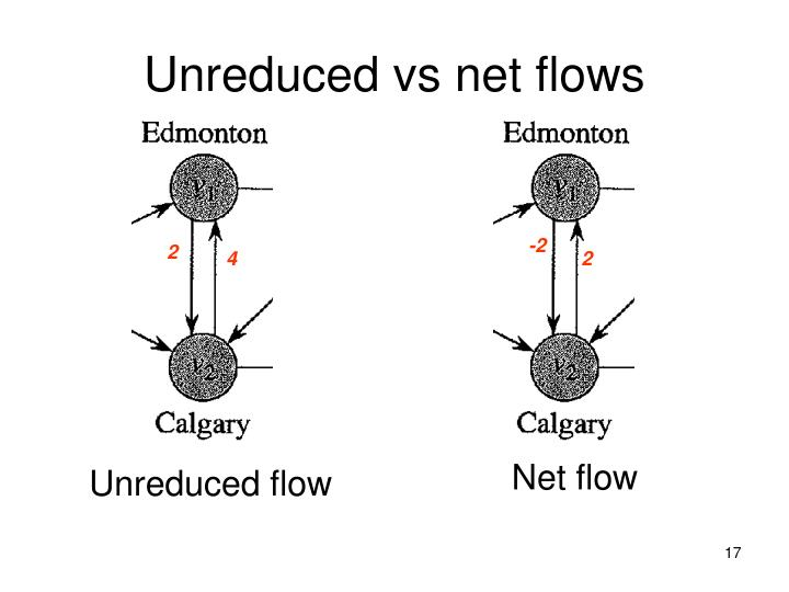Unreduced vs net flows