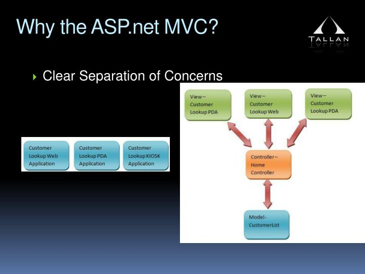 Why the ASP.net MVC?