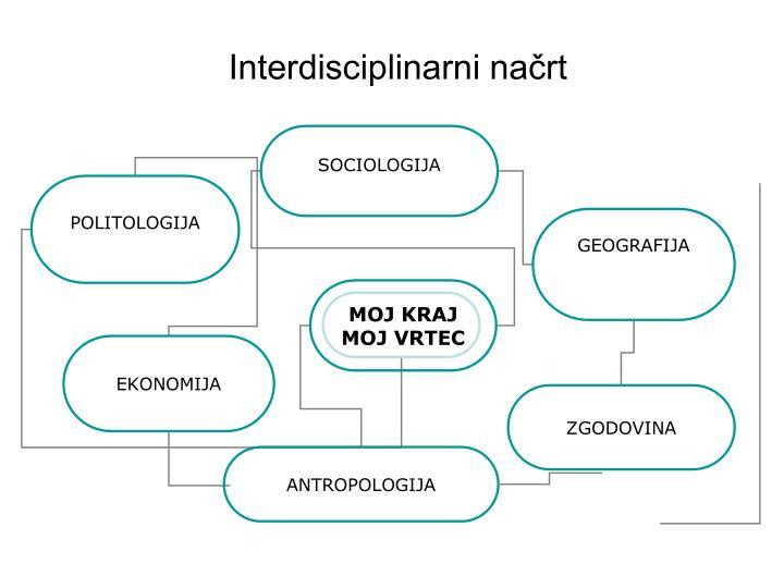 Interdisciplinarni načrt