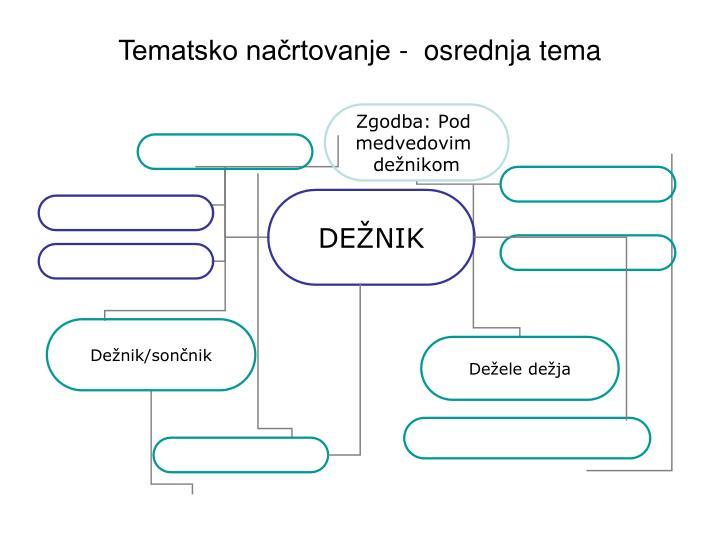 Tematsko načrtovanje -  osrednja tema