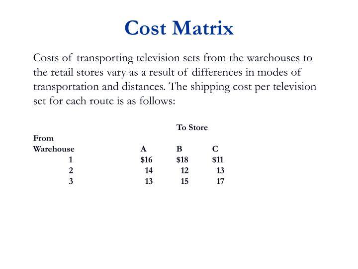 Cost Matrix