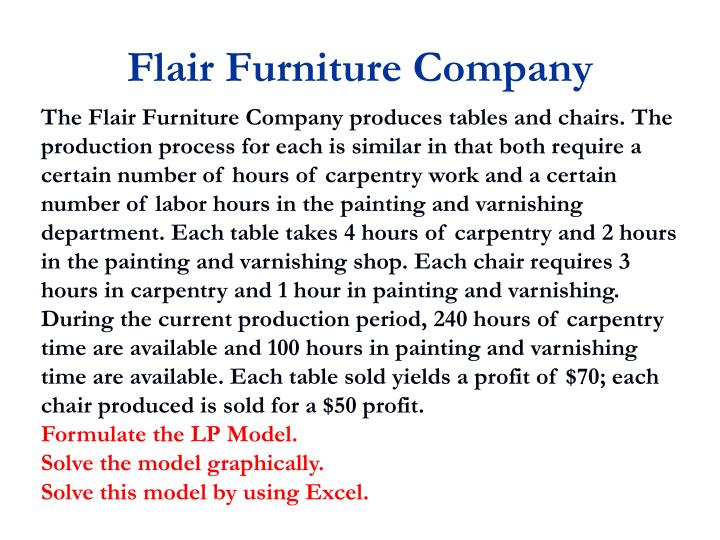Flair Furniture Company