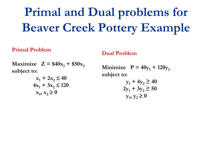 Primal and Dual problems for  Beaver Creek Pottery Example