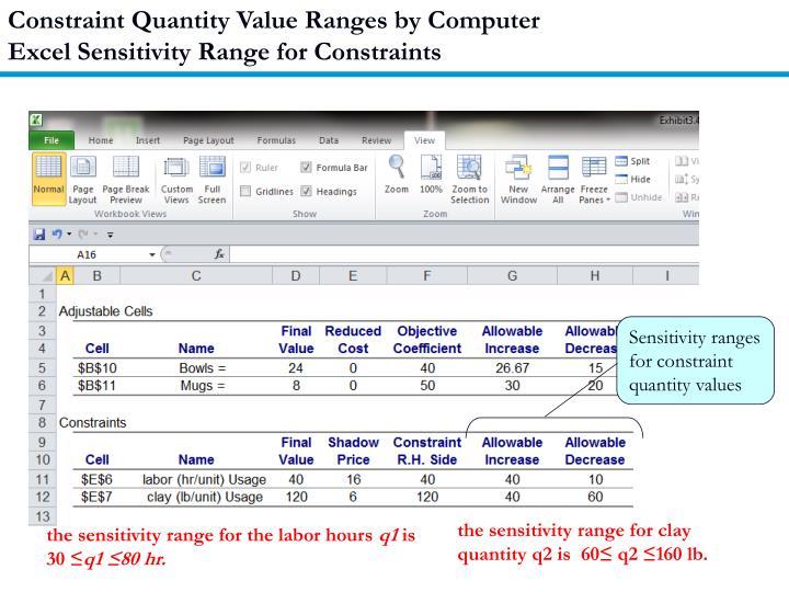 Constraint Quantity Value Ranges by Computer