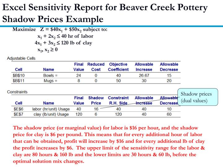 Excel Sensitivity Report for Beaver Creek Pottery