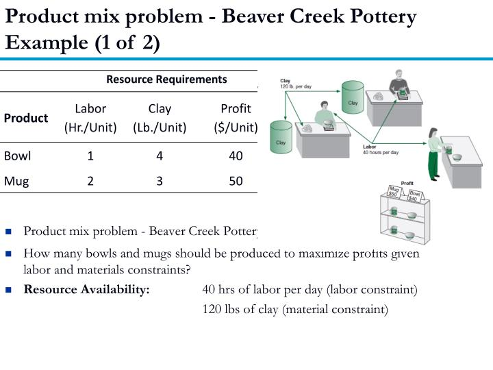 Product mix problem - Beaver Creek Pottery Example (1 of 2)