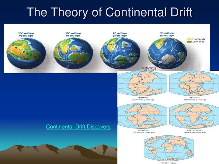 Continental Drift Animation For Powerpoint | www.pixshark ...