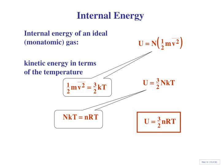 Internal energy of an ideal (monatomic) gas: