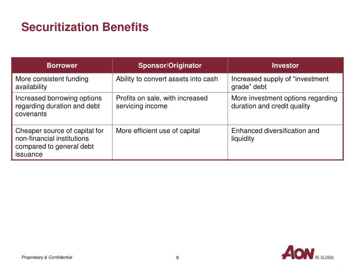 Securitization Benefits