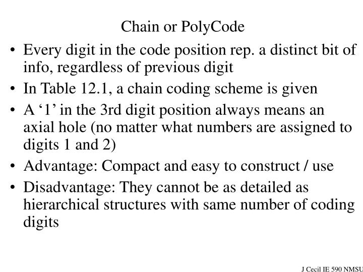 Chain or PolyCode