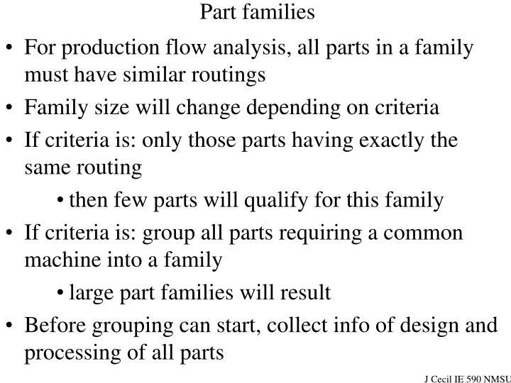 Part families
