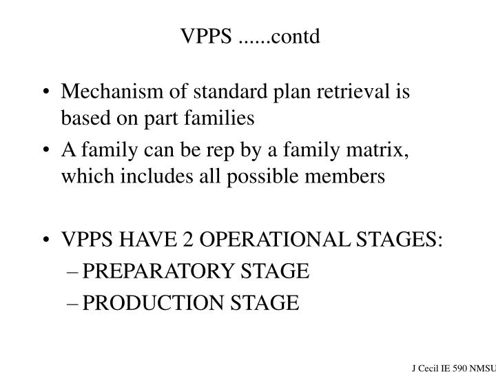 VPPS ......contd