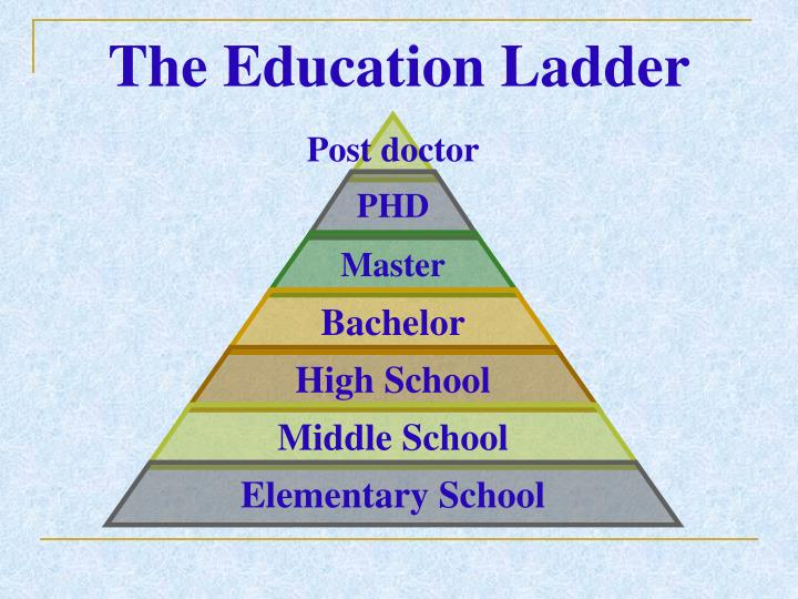 The education ladder