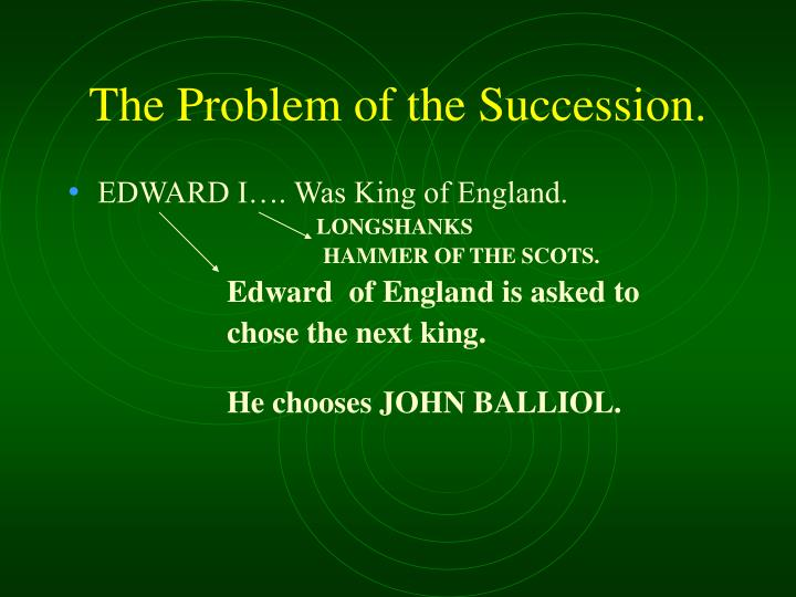 The Problem of the Succession.