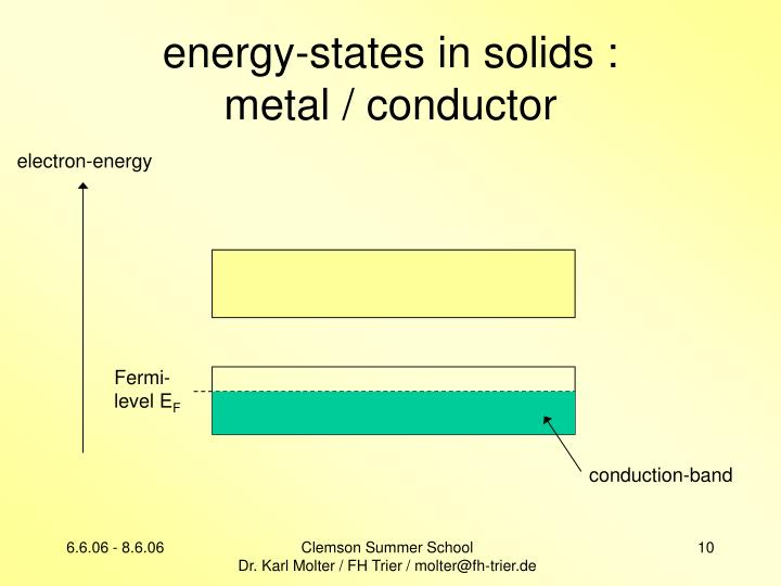 energy-states in solids :