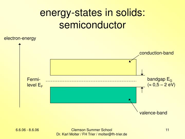 energy-states in solids: