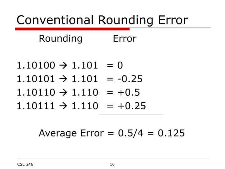 Conventional Rounding Error