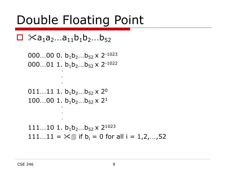 Double Floating Point