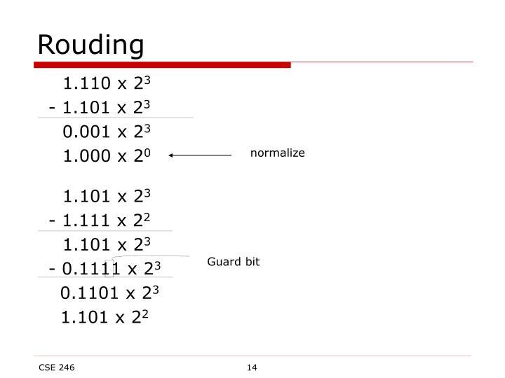 Rouding