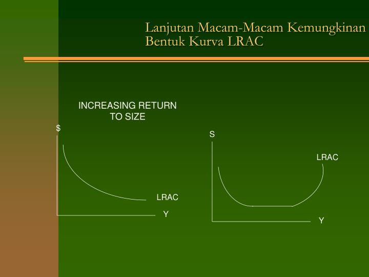 Lanjutan Macam-Macam Kemungkinan Bentuk Kurva LRAC