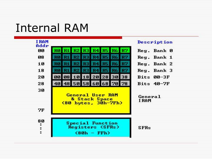 Internal RAM