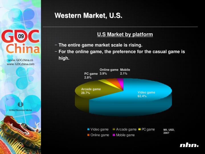 Western Market, U.S.