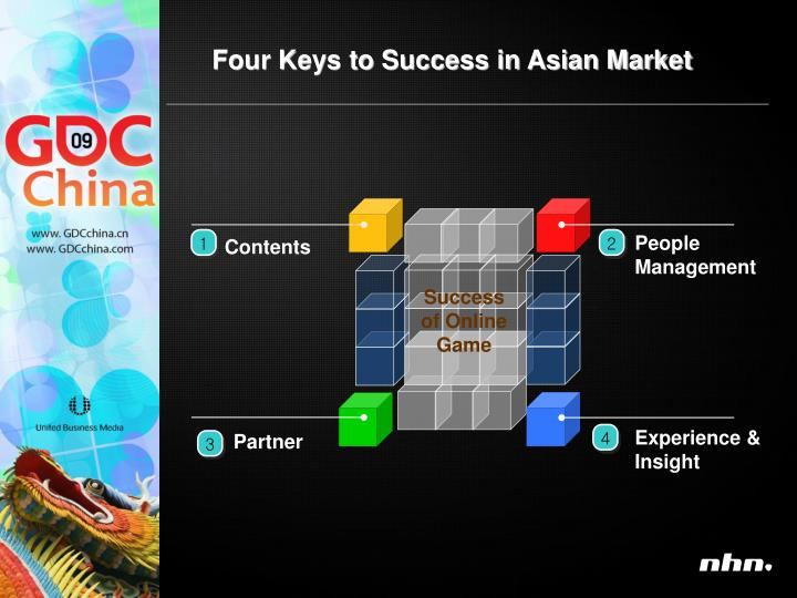Four Keys to Success in Asian Market