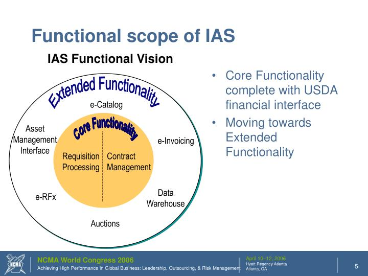 Functional scope of IAS