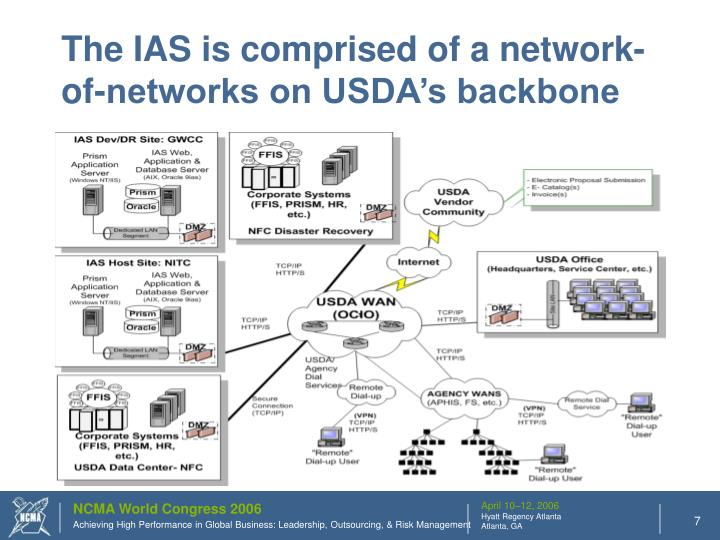 The IAS is comprised of a network-of-networks on USDA's backbone