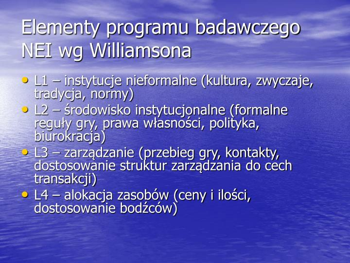 Elementy programu badawczego NEI wg Williamsona
