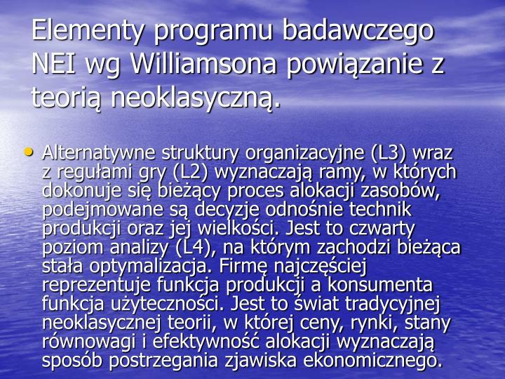 Elementy programu badawczego NEI wg Williamsona powiązanie z teorią neoklasyczną.