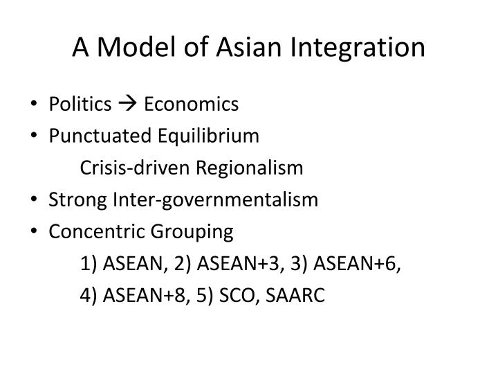 A Model of Asian Integration