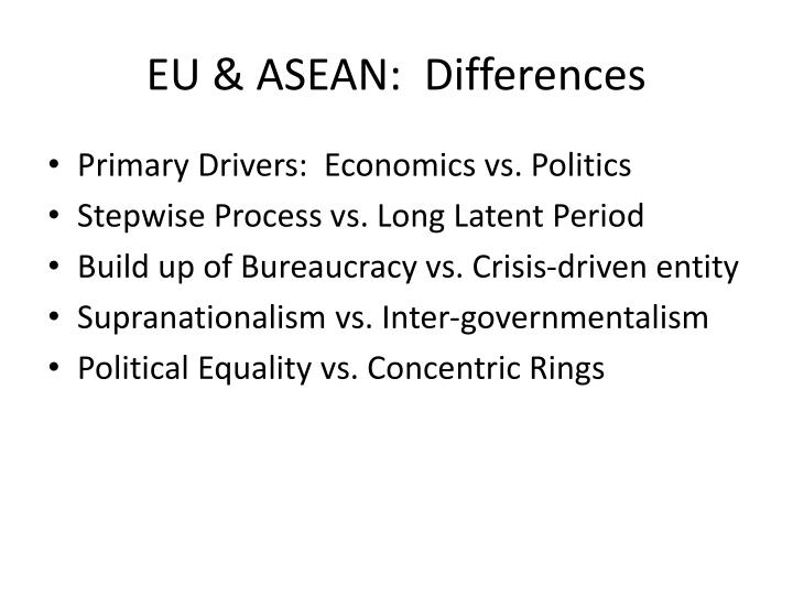 EU & ASEAN:  Differences