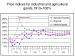 price indices for industrial and agricultural goods 1913 100