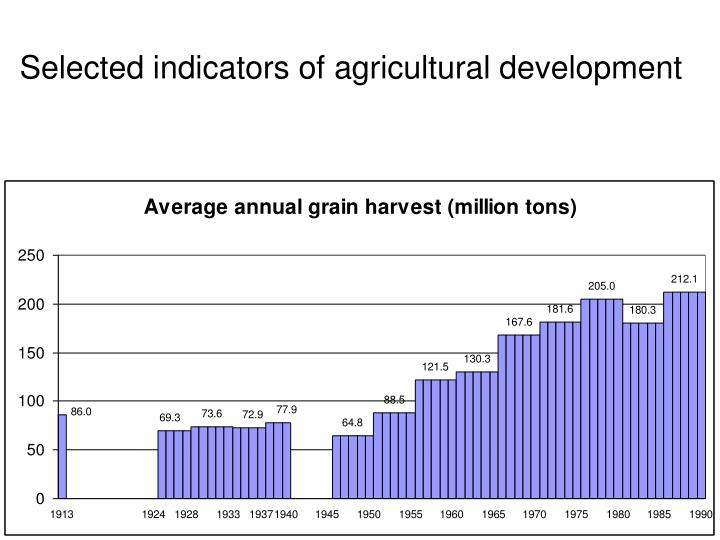 Selected indicators of agricultural development