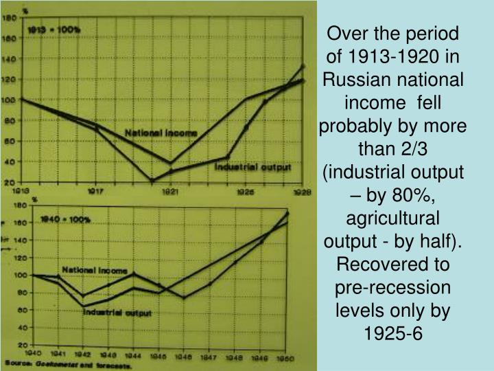 Over the period of 1913-1920 in Russian national income  fell probably by more than 2/3 (industrial output – by 80%, agricultural output - by half).  Recovered to pre-recession levels only by 1925-6