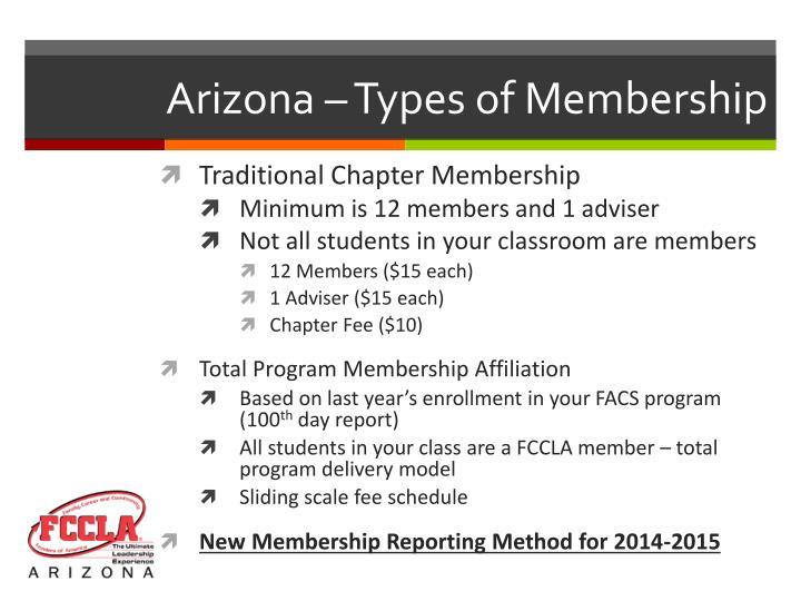 Arizona – Types of Membership