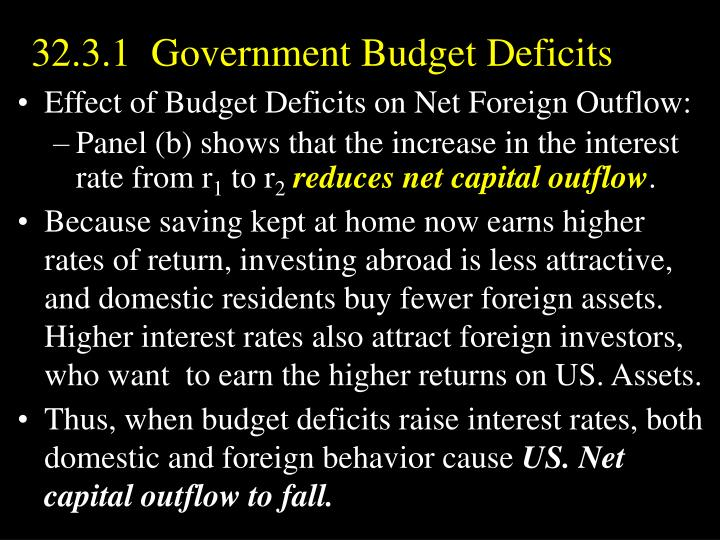 32.3.1  Government Budget Deficits