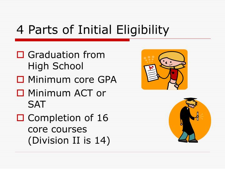 4 Parts of Initial Eligibility