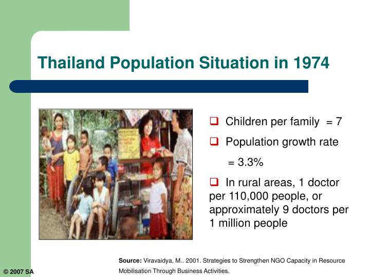 Thailand Population Situation in 1974