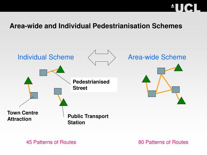 Individual Scheme