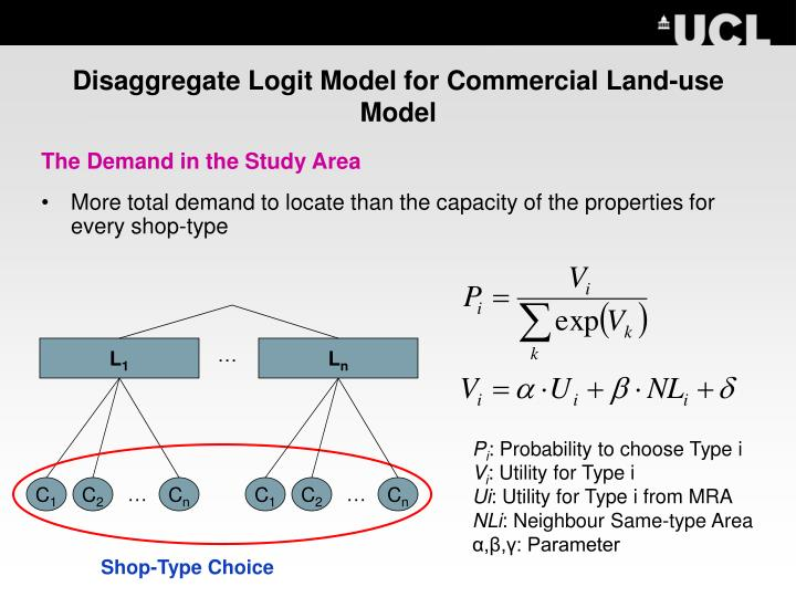 Disaggregate Logit Model for Commercial Land-use Model