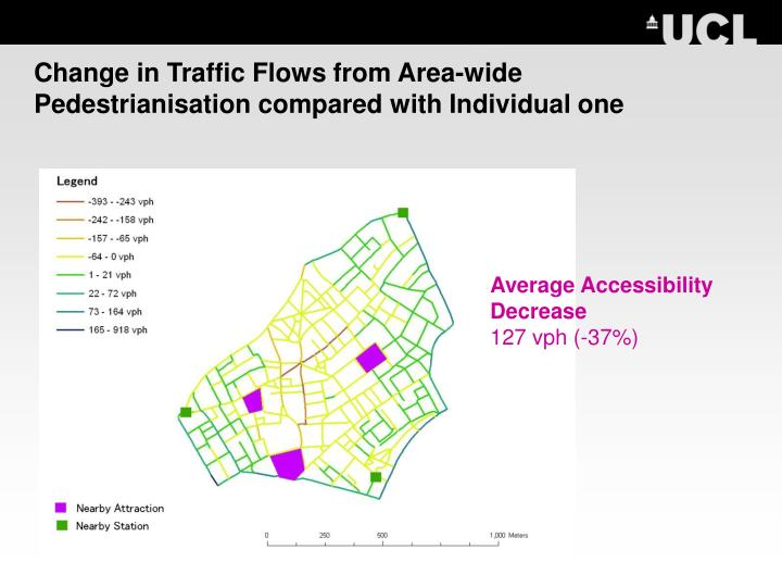 Change in Traffic Flows from Area-wide Pedestrianisation compared with Individual one