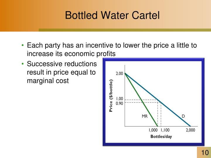 Bottled Water Cartel