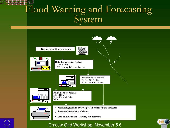 Flood warning and forecasting system