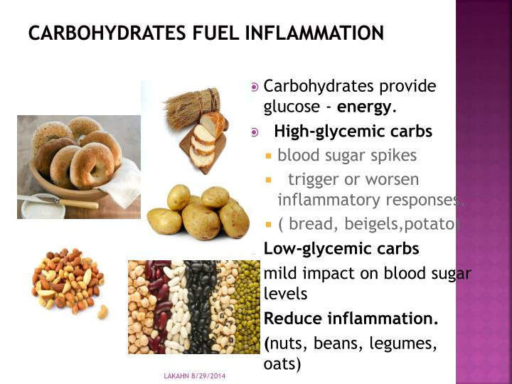 CARBOHYDRATES Fuel INFLAMMATION