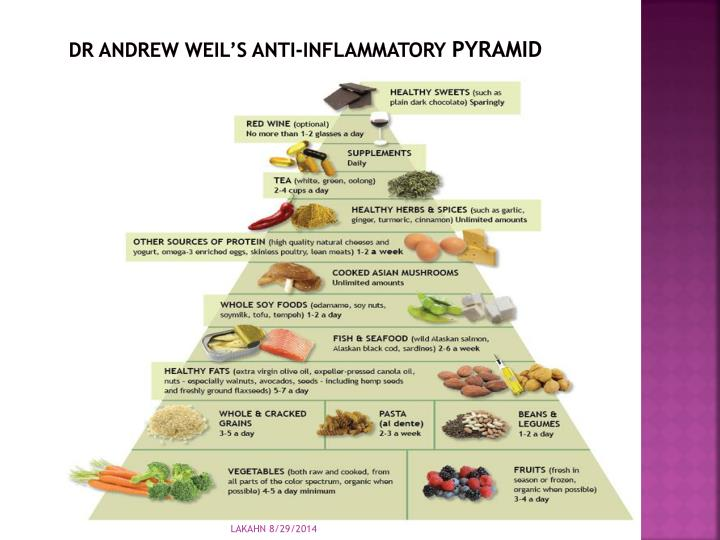 Dr Andrew Weil's Anti-inflammatory