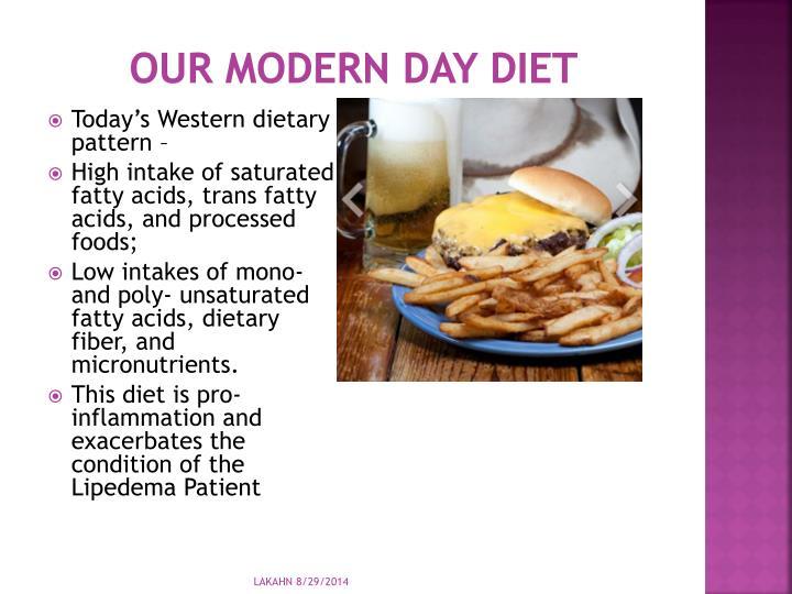 Our modern day diet