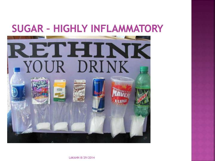 Sugar – highly inflammatory