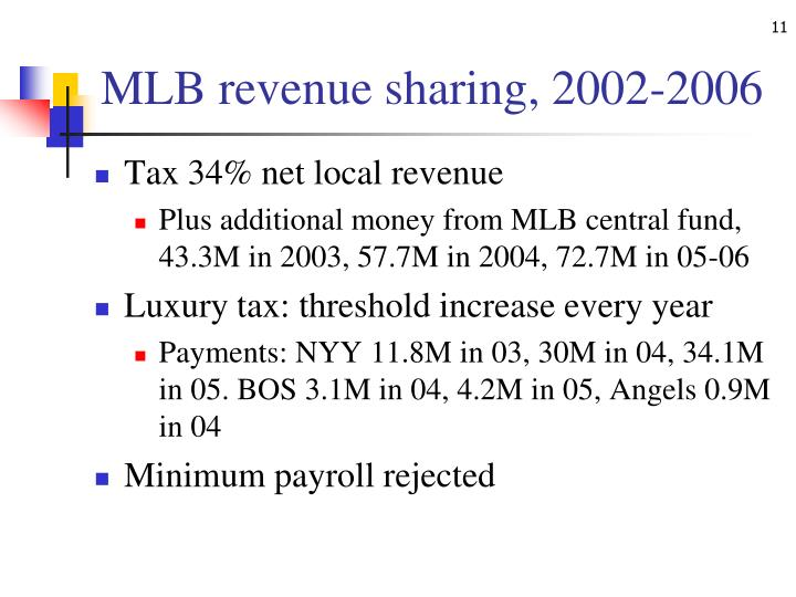 MLB revenue sharing, 2002-2006